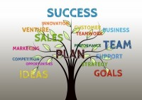 Working 'On' Your Business vs. Working 'In' Your Business